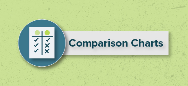 Comparison Charts for the Consideration Stage of the Buyer's Journey